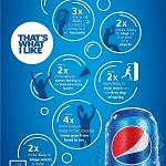 "Pepsi Kicks Off The New Year with ""That's What I Like,"" Marking The Cola Brand's First U.S. Tagline In Two Decades"